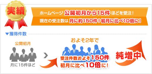 banner02_hijirikyoto