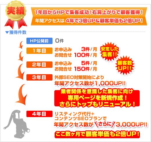 banner03_ido-mizu
