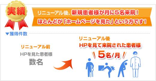banner03_iwasaseikotsuin